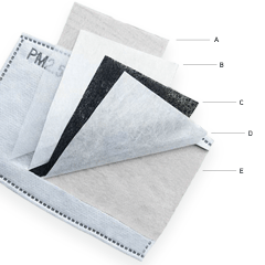 Product Fabric Layers